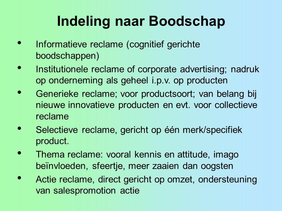 Indeling naar Boodschap Informatieve reclame (cognitief gerichte boodschappen) Institutionele reclame of corporate advertising; nadruk op onderneming