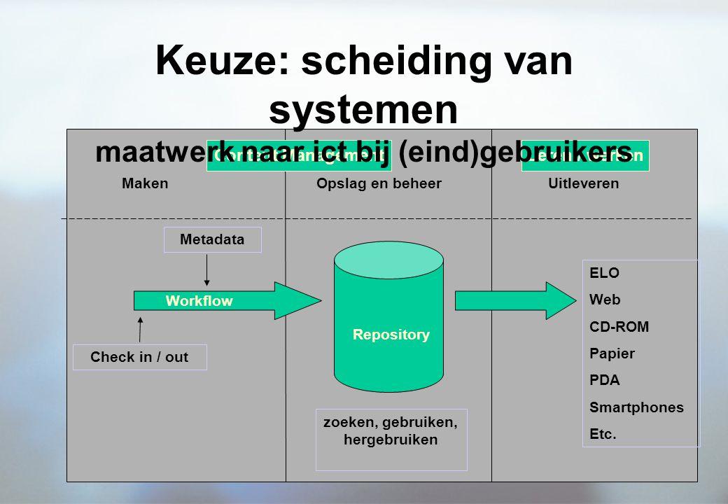 MakenOpslag en beheer Uitleveren Metadata Check in / out Repository Workflow zoeken, gebruiken, hergebruiken ELO Web CD-ROM Papier PDA Smartphones Etc.