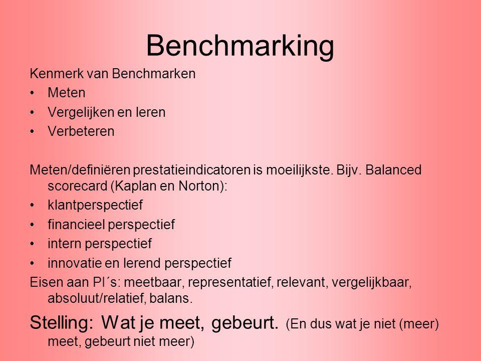 Benchmarking Kenmerk van Benchmarken Meten Vergelijken en leren Verbeteren Meten/definiëren prestatieindicatoren is moeilijkste.