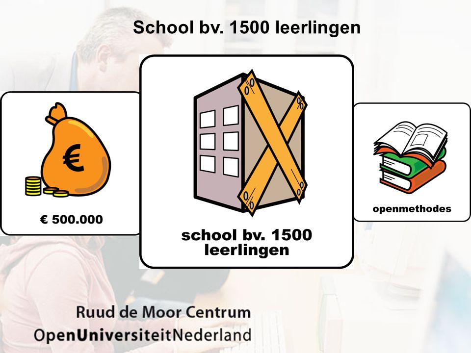 School bv. 1500 leerlingen