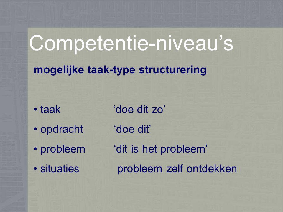 Competentie-niveau's mogelijke taak-type structurering taak 'doe dit zo' opdracht 'doe dit' probleem 'dit is het probleem' situaties probleem zelf ontdekken