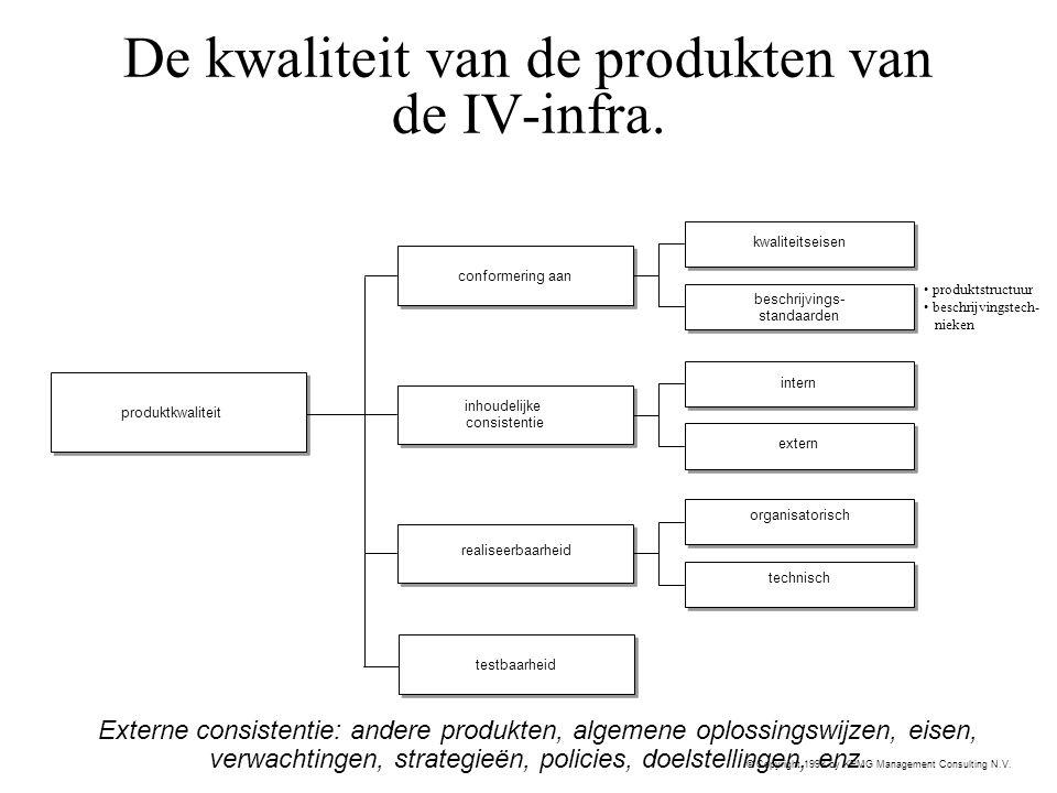 © Copyright 1998 by KPMG Management Consulting N.V. De kwaliteit van de produkten van de IV-infra. produktkwaliteit inhoudelijke consistentie realisee