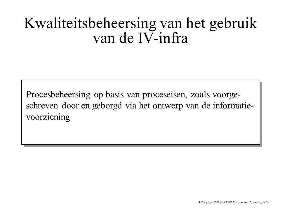 © Copyright 1998 by KPMG Management Consulting N.V. Kwaliteitsbeheersing van het gebruik van de IV-infra Procesbeheersing op basis van proceseisen, zo
