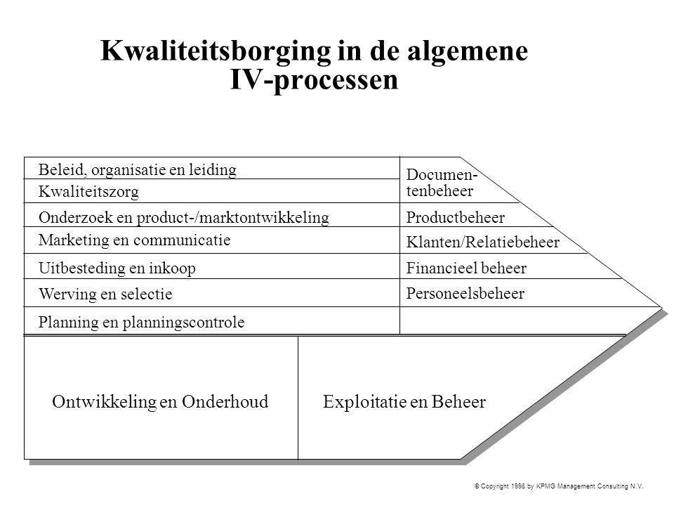 © Copyright 1998 by KPMG Management Consulting N.V. Kwaliteitsborging in de algemene IV-processen Beleid, organisatie en leiding Documen- tenbeheer On