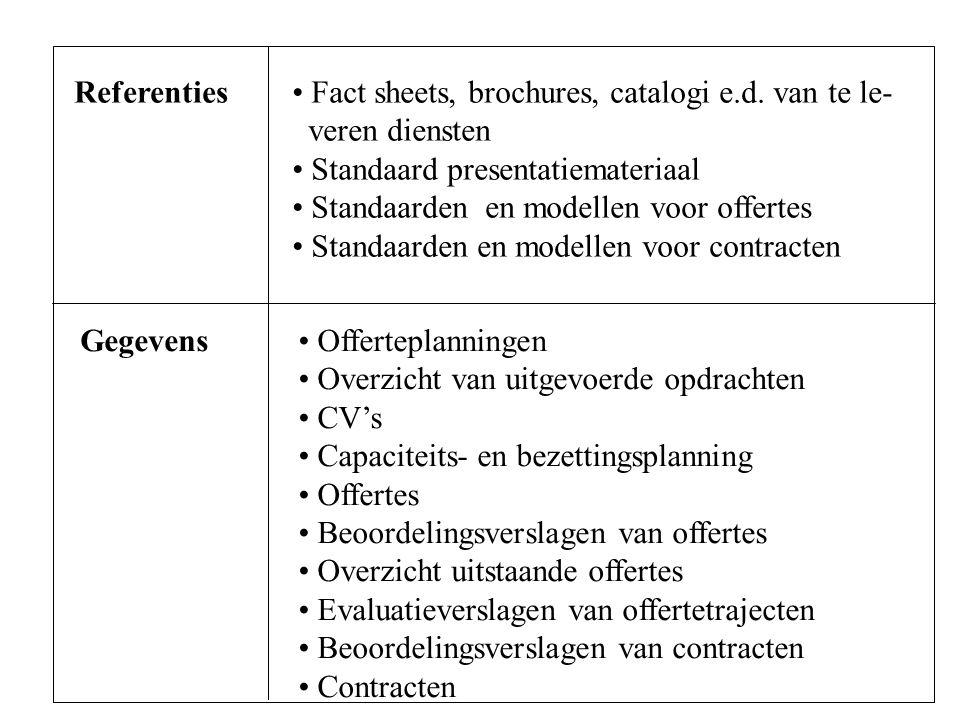 © Copyright 1998 by KPMG Management Consulting N.V. Offerte en contract Referenties Gegevens Offerteplanningen Overzicht van uitgevoerde opdrachten CV