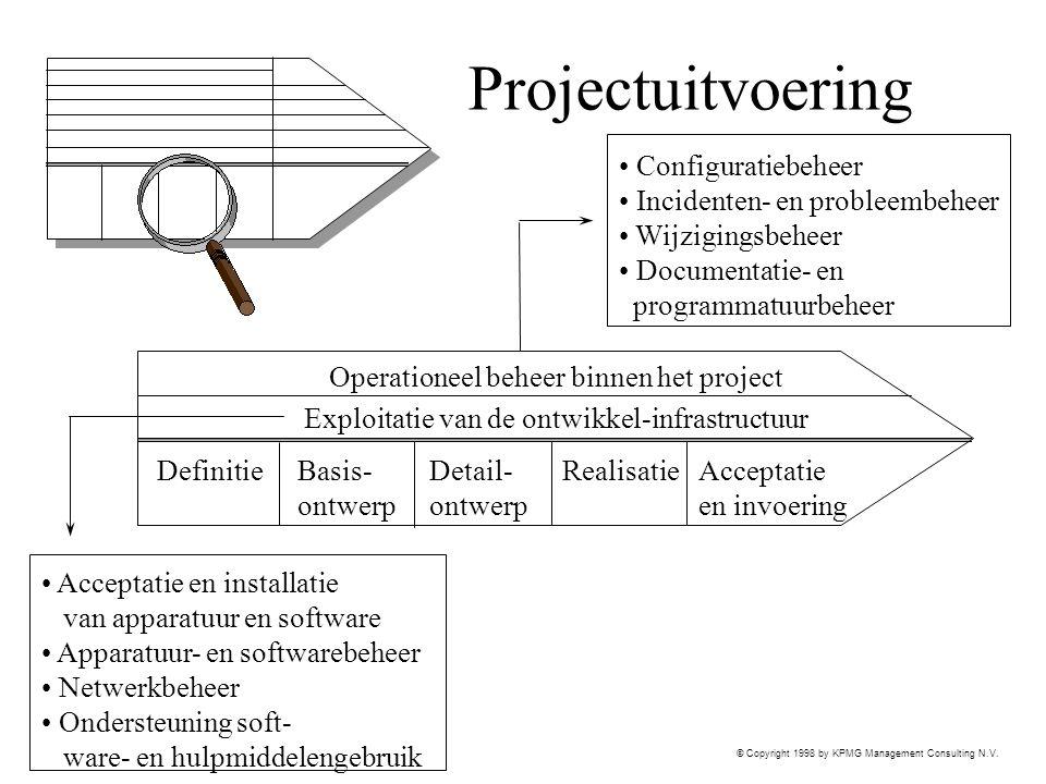 © Copyright 1998 by KPMG Management Consulting N.V. Projectuitvoering Operationeel beheer binnen het project Exploitatie van de ontwikkel-infrastructu