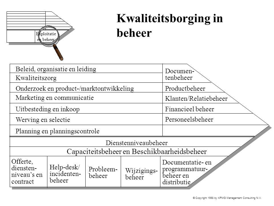 © Copyright 1998 by KPMG Management Consulting N.V. Kwaliteitsborging in beheer Beleid, organisatie en leiding Documen- tenbeheer Onderzoek en product