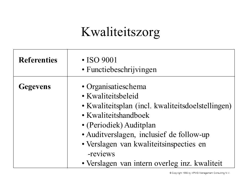 © Copyright 1998 by KPMG Management Consulting N.V. Kwaliteitszorg Referenties Gegevens ISO 9001 Functiebeschrijvingen Organisatieschema Kwaliteitsbel