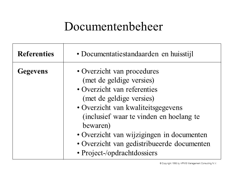 © Copyright 1998 by KPMG Management Consulting N.V. Documentenbeheer Referenties Gegevens Overzicht van procedures (met de geldige versies) Overzicht