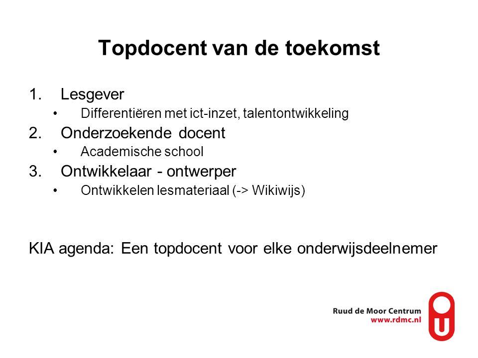 Externe eisen aan de docent 7 SBL competenties –Vernieuwing in 2012 –Positie ICT in competenties….
