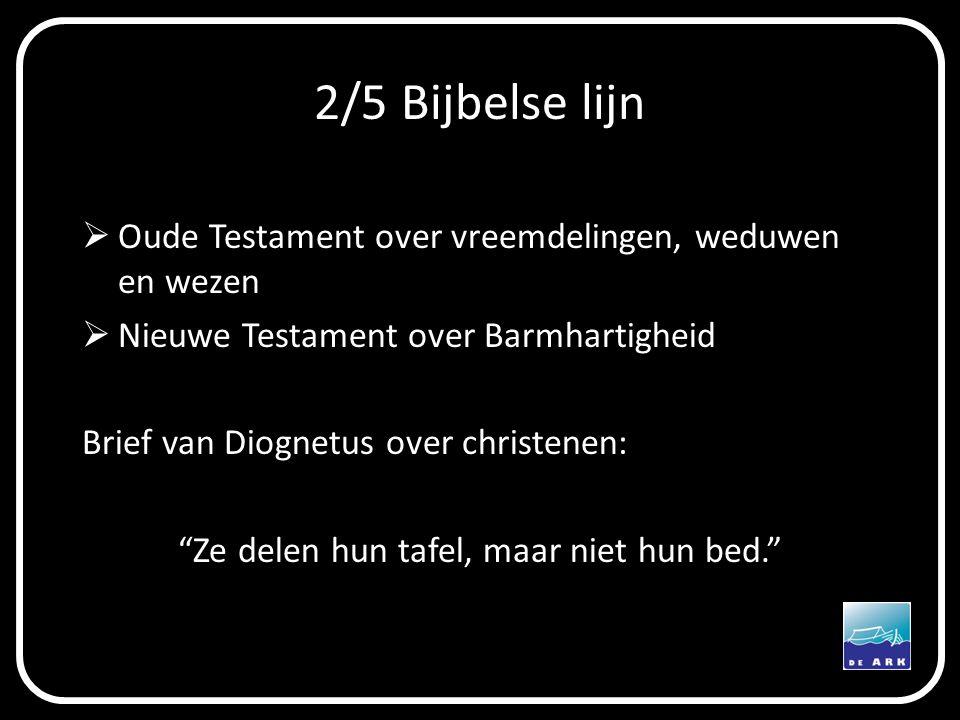 2/5 Bijbelse lijn  Oude Testament over vreemdelingen, weduwen en wezen  Nieuwe Testament over Barmhartigheid Brief van Diognetus over christenen: Ze delen hun tafel, maar niet hun bed.