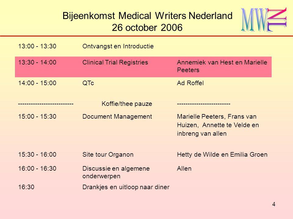 5 Bijeenkomst Medical Writers Nederland 26 october 2006 13:00 - 13:30Ontvangst en Introductie 13:30 - 14:00Clinical Trial RegistriesAnnemiek van Hest en Marielle Peeters 14:00 - 15:00QTc Ad Roffel --------------------------Koffie/thee pauze------------------------- 15:00 - 15:30Document Management Marielle Peeters, Frans van Huizen, Annette te Velde en inbreng van allen 15:30 - 16:00Site tour OrganonHetty de Wilde en Emilia Groen 16:00 - 16:30Discussie en algemene onderwerpen Allen 16:30Drankjes en uitloop naar diner