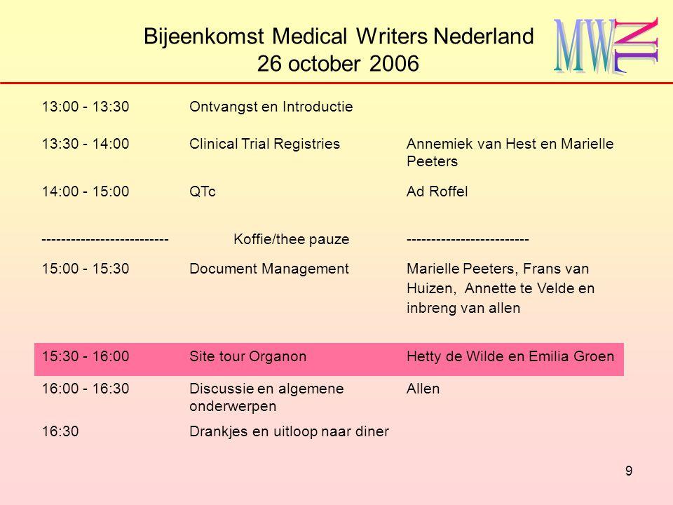 10 Bijeenkomst Medical Writers Nederland 26 october 2006 13:00 - 13:30Ontvangst en Introductie 13:30 - 14:00Clinical Trial RegistriesAnnemiek van Hest en Marielle Peeters 14:00 - 15:00QTc Ad Roffel --------------------------Koffie/thee pauze------------------------- 15:00 - 15:30Document Management Marielle Peeters, Frans van Huizen, Annette te Velde en inbreng van allen 15:30 - 16:00Site tour OrganonHetty de Wilde en Emilia Groen 16:00 - 16:30Discussie en algemene onderwerpen Allen 16:30Drankjes en uitloop naar diner
