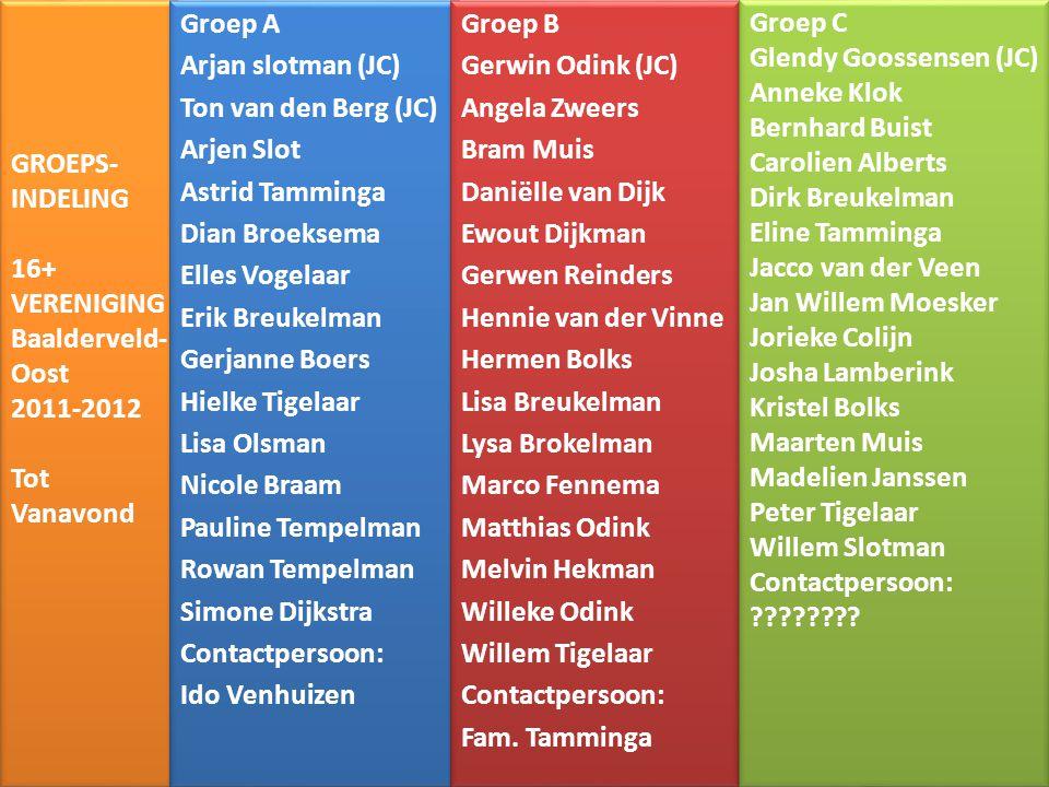 GROEPS- INDELING 16+ VERENIGING Baalderveld- Oost 2011-2012 Tot Vanavond GROEPS- INDELING 16+ VERENIGING Baalderveld- Oost 2011-2012 Tot Vanavond Groe