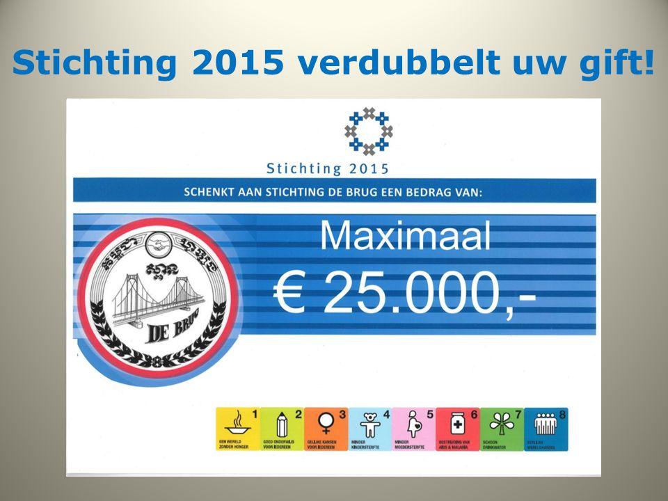 Stichting 2015 verdubbelt uw gift!