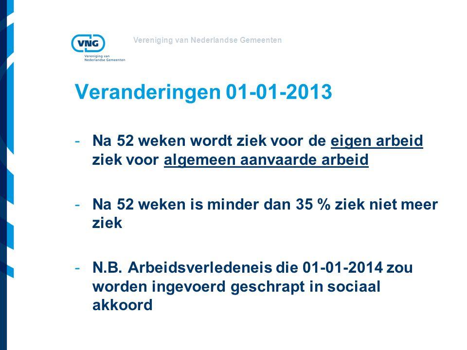 Vereniging van Nederlandse Gemeenten Veranderingen 01-01-2013 -Na 52 weken wordt ziek voor de eigen arbeid ziek voor algemeen aanvaarde arbeid -Na 52