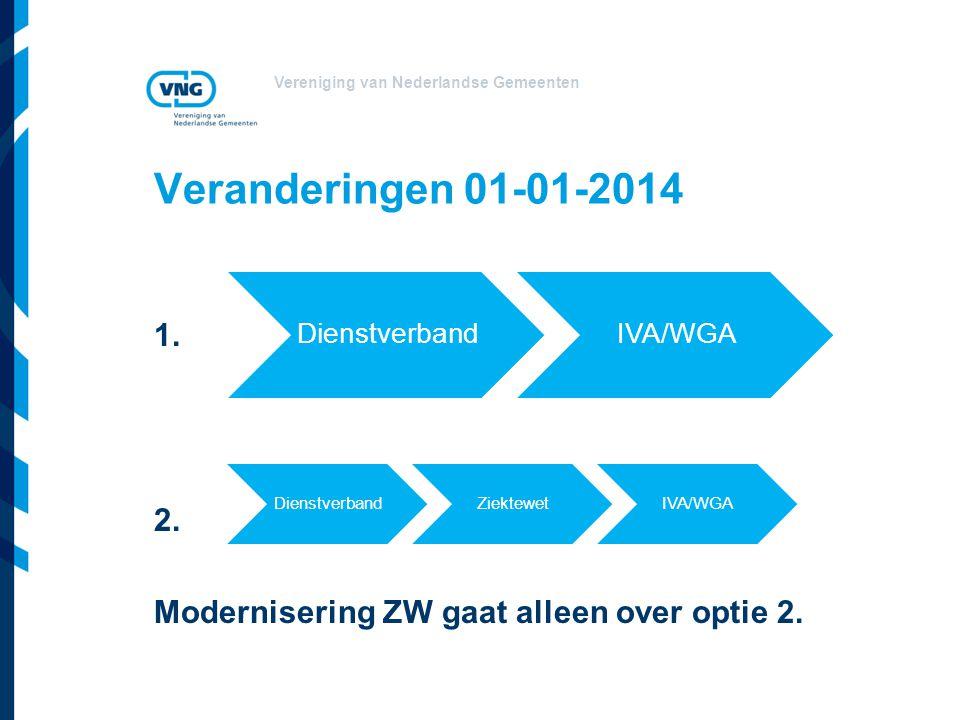 Vereniging van Nederlandse Gemeenten Veranderingen 01-01-2014 1. 2. Modernisering ZW gaat alleen over optie 2. DienstverbandIVA/WGA DienstverbandZiekt