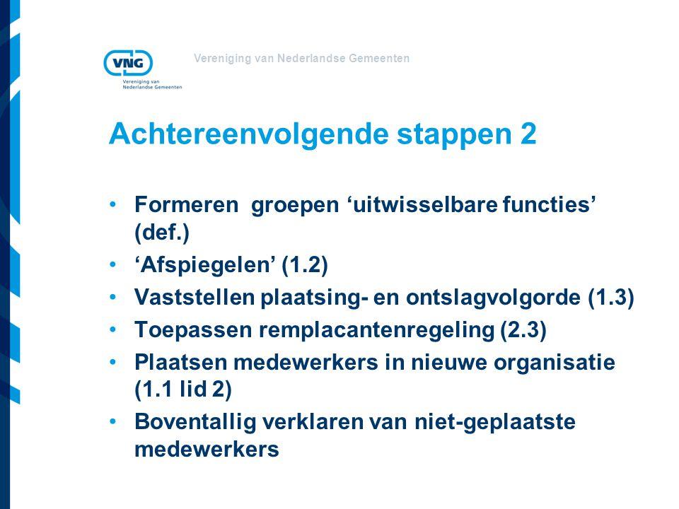 Vereniging van Nederlandse Gemeenten Achtereenvolgende stappen 2 Formeren groepen 'uitwisselbare functies' (def.) 'Afspiegelen' (1.2) Vaststellen plaa