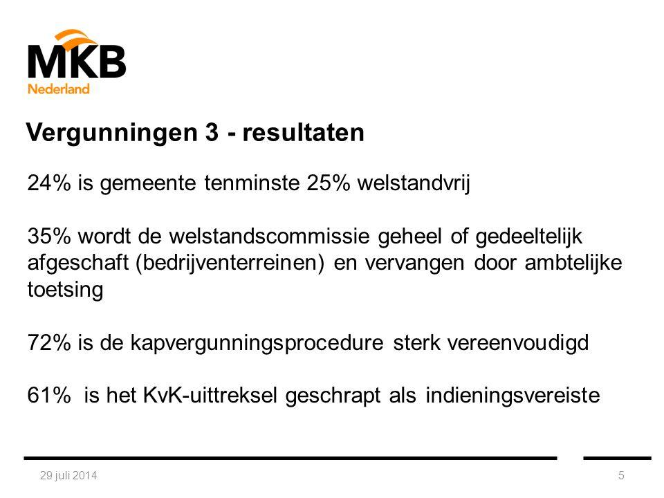 29 juli 20145 24% is gemeente tenminste 25% welstandvrij 35% wordt de welstandscommissie geheel of gedeeltelijk afgeschaft (bedrijventerreinen) en ver