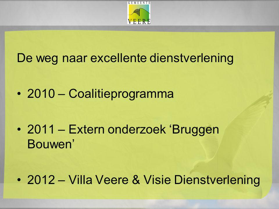 De weg naar excellente dienstverlening 2010 – Coalitieprogramma 2011 – Extern onderzoek 'Bruggen Bouwen' 2012 – Villa Veere & Visie Dienstverlening
