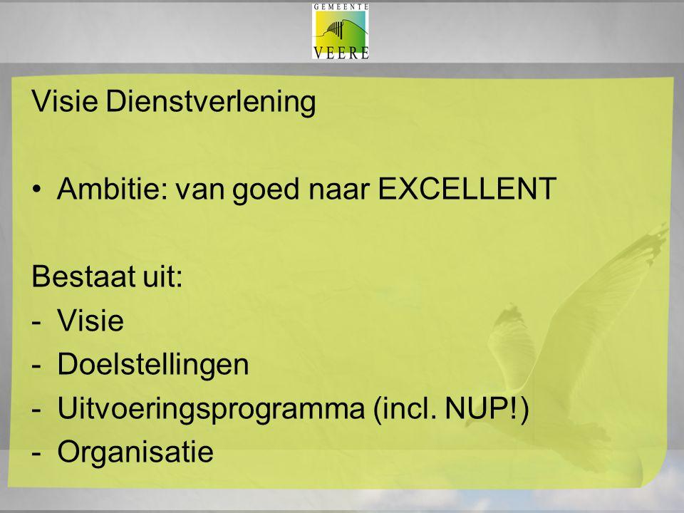 Visie Dienstverlening Ambitie: van goed naar EXCELLENT Bestaat uit: -Visie -Doelstellingen -Uitvoeringsprogramma (incl. NUP!) -Organisatie