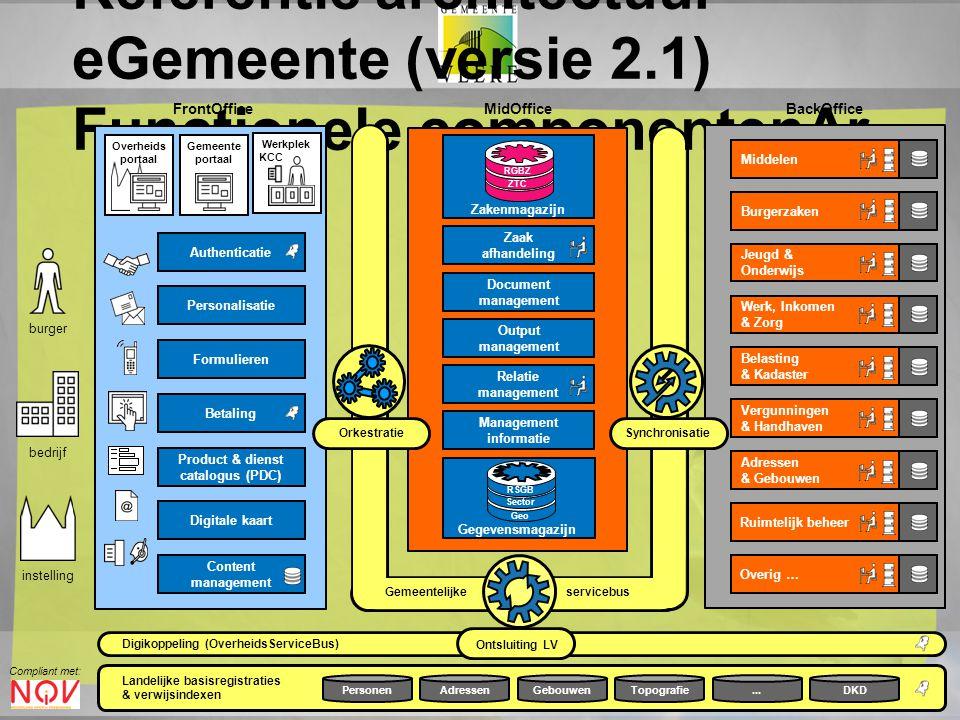 burger bedrijf instelling Referentie architectuur eGemeente (versie 2.1) Functionele componentenAr... Formulieren Personalisatie Digitale kaart Docume