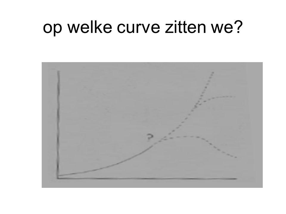 op welke curve zitten we