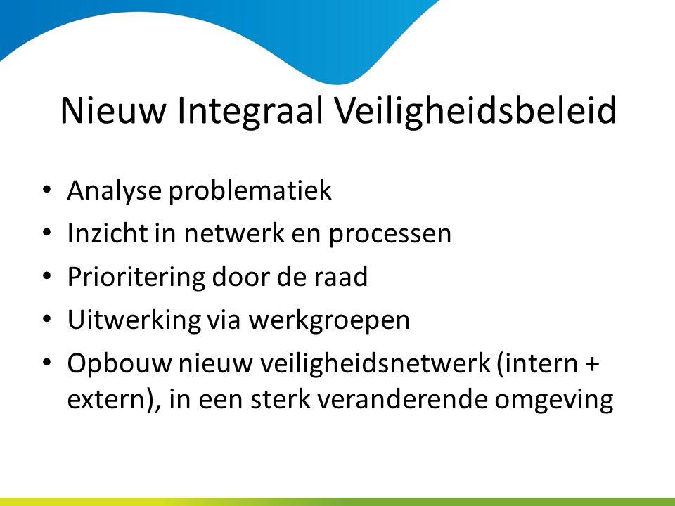 Nieuw Integraal Veiligheidsbeleid Analyse problematiek Inzicht in netwerk en processen Prioritering door de raad Uitwerking via werkgroepen Opbouw nieuw veiligheidsnetwerk (intern + extern), in een sterk veranderende omgeving