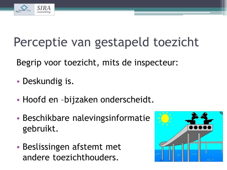 Perceptie van gestapeld toezicht Begrip voor toezicht, mits de inspecteur: Deskundig is. Hoofd en –bijzaken onderscheidt. Beschikbare nalevingsinforma