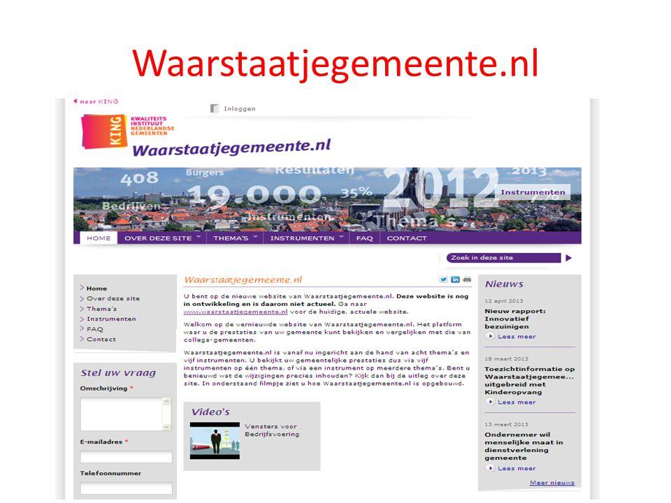 Waarstaatjegemeente.nl