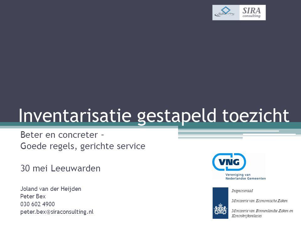Inventarisatie gestapeld toezicht Beter en concreter – Goede regels, gerichte service 30 mei Leeuwarden Joland van der Heijden Peter Bex 030 602 4900