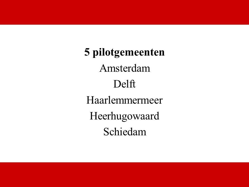 www.digital.nl