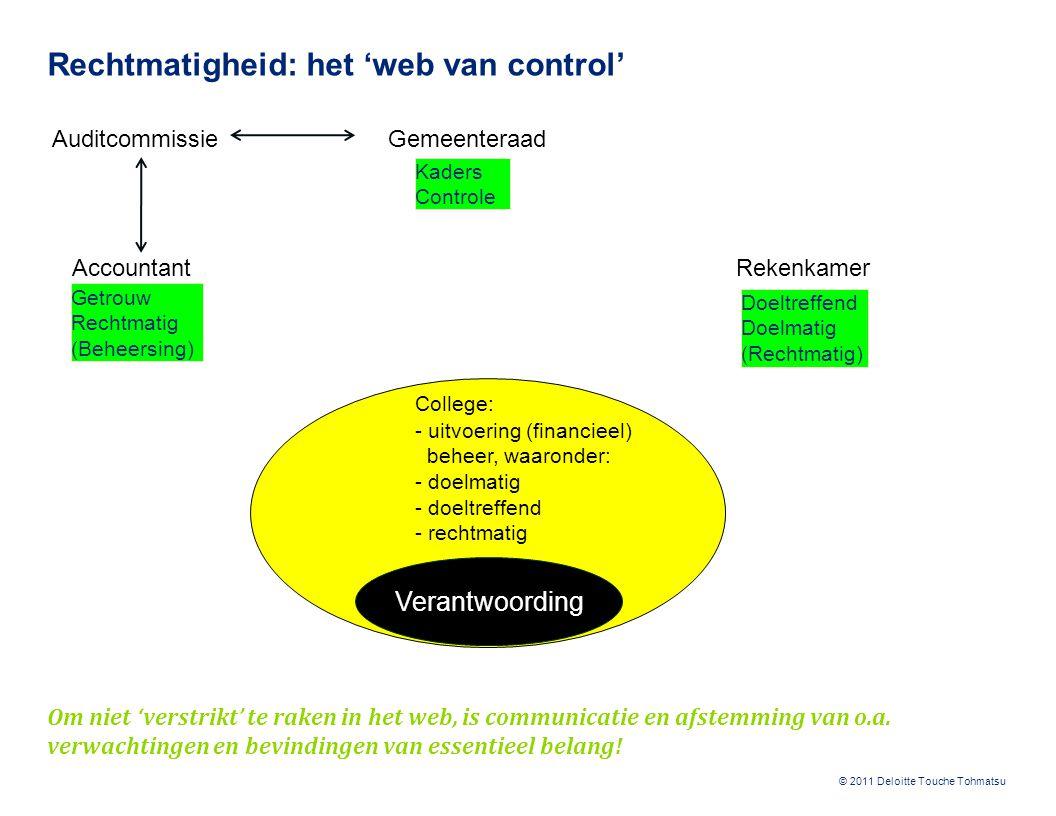 © 2011 Deloitte Touche Tohmatsu Rechtmatigheid: het 'web van control' College: - uitvoering (financieel) beheer, waaronder: - doelmatig - doeltreffend - rechtmatig Verantwoording Kaders Controle Gemeenteraad Getrouw Rechtmatig (Beheersing) Doeltreffend Doelmatig (Rechtmatig) AccountantRekenkamer Auditcommissie Om niet 'verstrikt' te raken in het web, is communicatie en afstemming van o.a.
