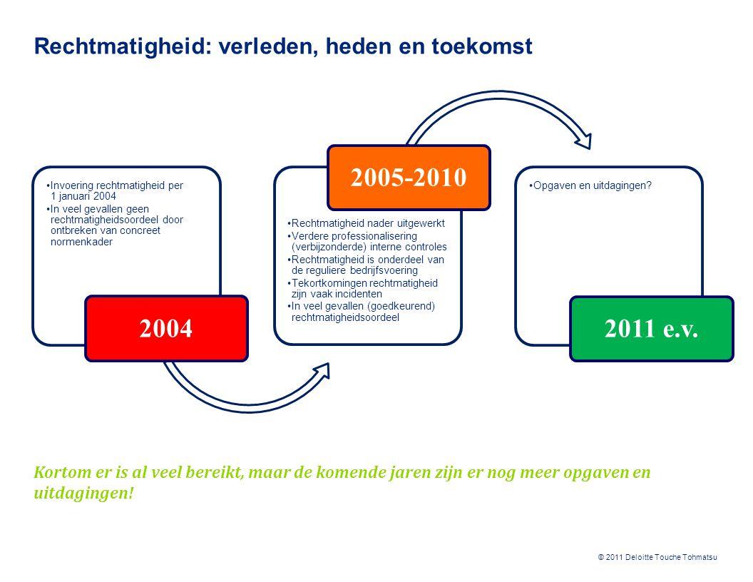© 2011 Deloitte Touche Tohmatsu Rechtmatigheid: verleden, heden en toekomst Kortom er is al veel bereikt, maar de komende jaren zijn er nog meer opgaven en uitdagingen.