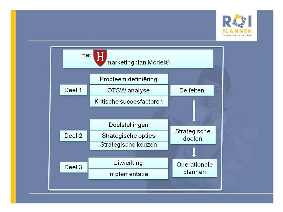 Aanleiding UWV heeft de ambitie in 2015 10.000 Wajongers te plaatsen bij reguliere werkgevers (programma Wajong Werkt) Evaluatie van het nieuwe dienst