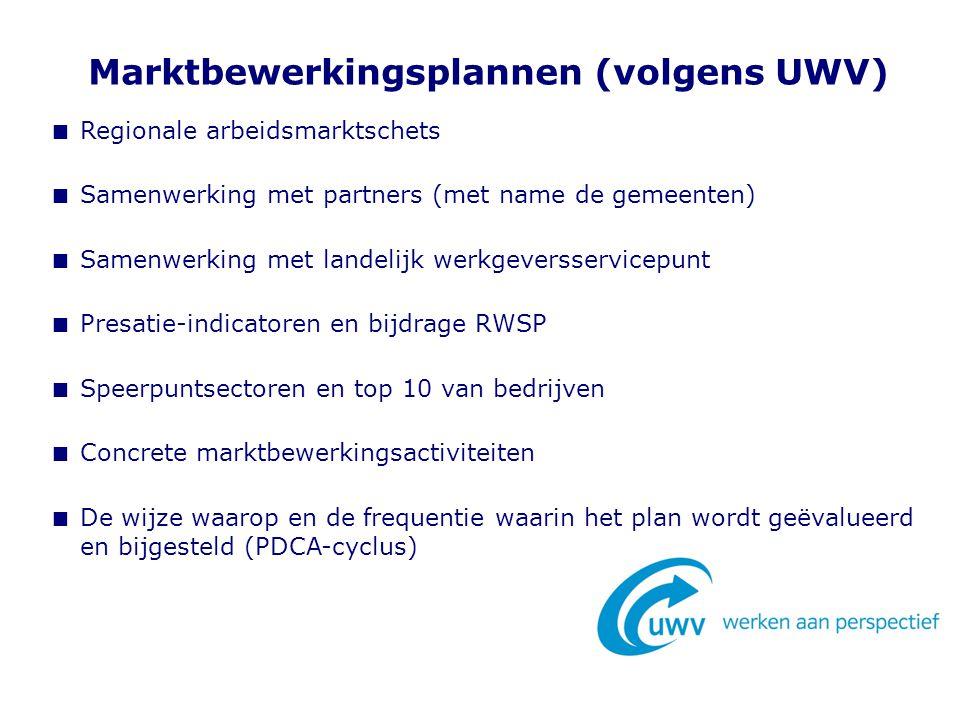 Marktbewerkingsplannen (volgens UWV) Regionale arbeidsmarktschets Samenwerking met partners (met name de gemeenten) Samenwerking met landelijk werkgev