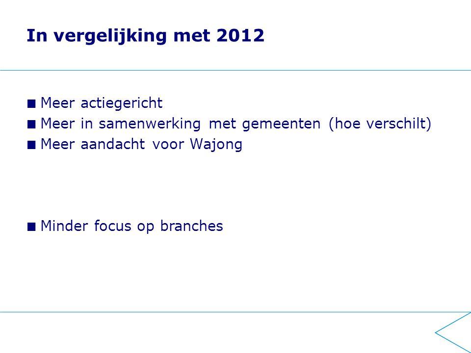 In vergelijking met 2012 Meer actiegericht Meer in samenwerking met gemeenten (hoe verschilt) Meer aandacht voor Wajong Minder focus op branches