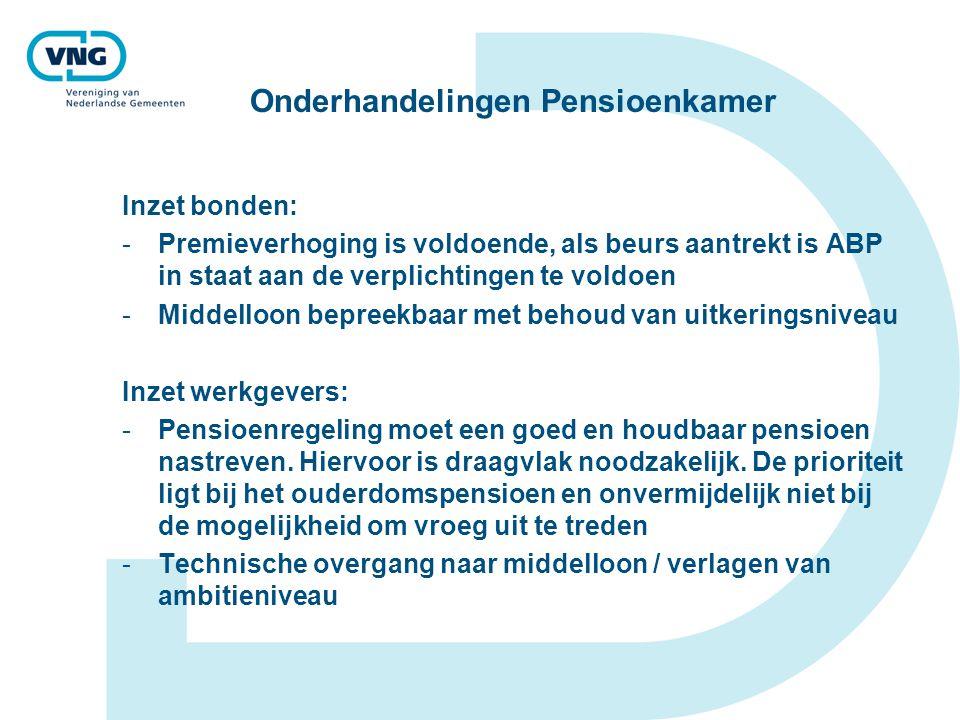 Onderhandelingen Pensioenkamer Inzet bonden: -Premieverhoging is voldoende, als beurs aantrekt is ABP in staat aan de verplichtingen te voldoen -Midde