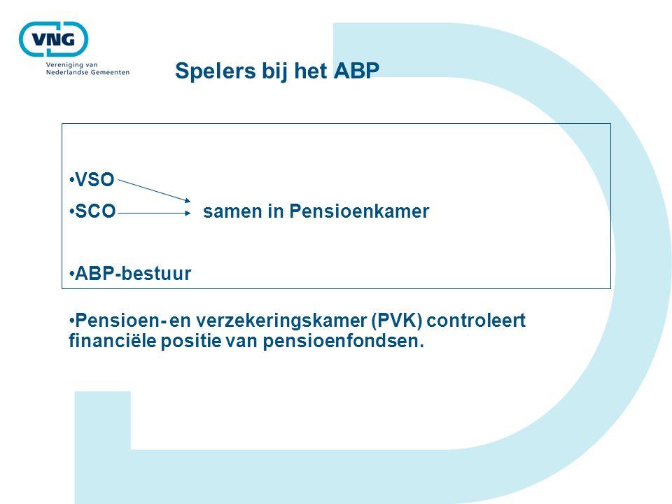 Spelers bij het ABP VSO SCOsamen in Pensioenkamer ABP-bestuur Pensioen- en verzekeringskamer (PVK) controleert financiële positie van pensioenfondsen.