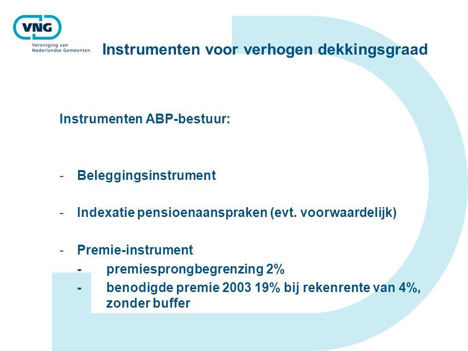Instrumenten voor verhogen dekkingsgraad Instrumenten ABP-bestuur: -Beleggingsinstrument -Indexatie pensioenaanspraken (evt. voorwaardelijk) -Premie-i
