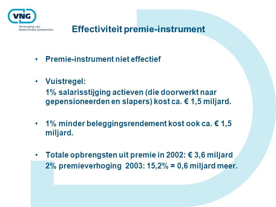 Effectiviteit premie-instrument Premie-instrument niet effectief Vuistregel: 1% salarisstijging actieven (die doorwerkt naar gepensioneerden en slapers) kost ca.