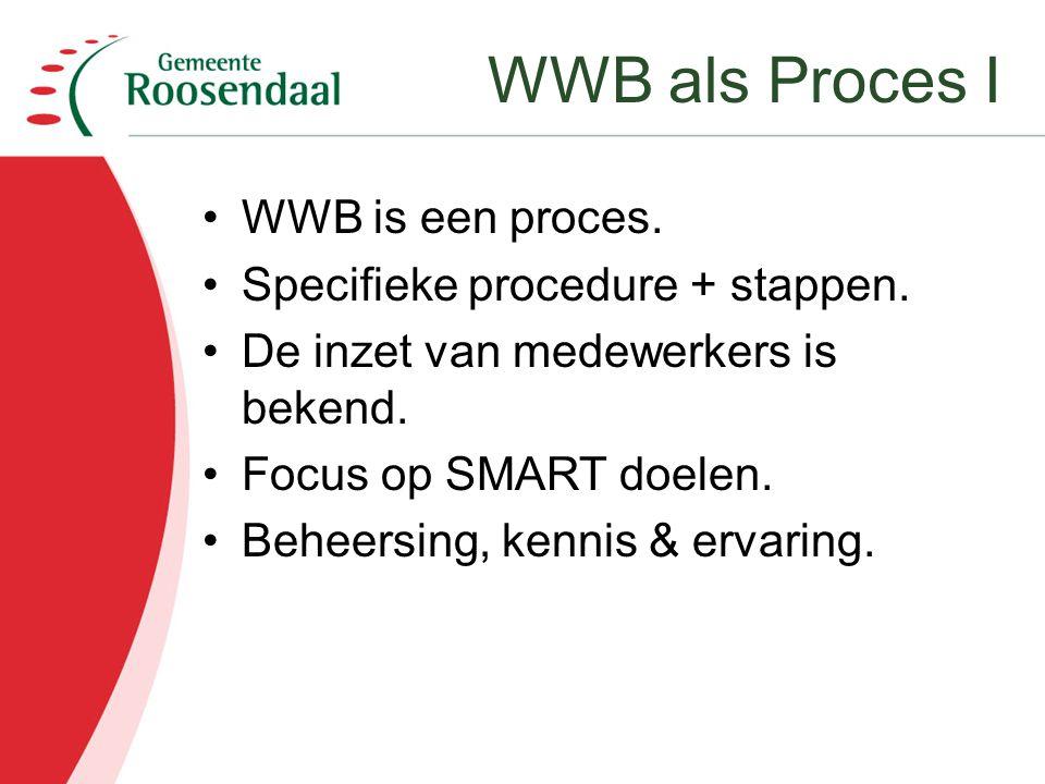 Het WWB-proces heeft een start + stop.Bekend is wie waar aan werkt.