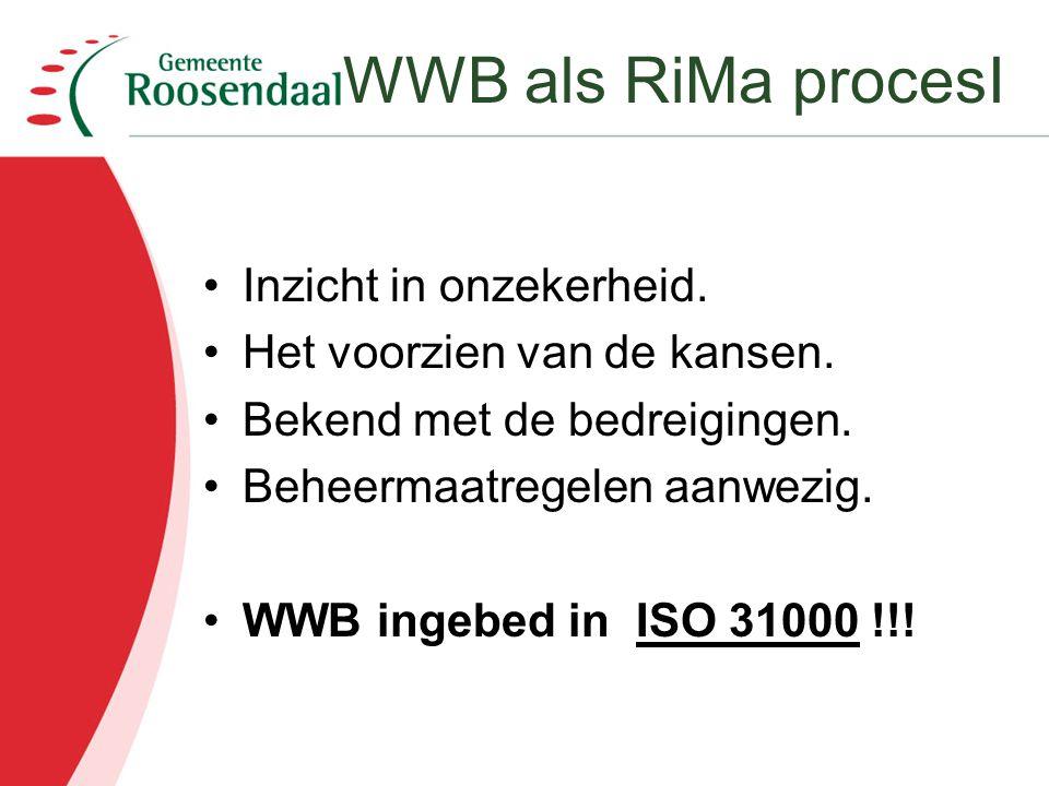 Inzicht in onzekerheid. Het voorzien van de kansen. Bekend met de bedreigingen. Beheermaatregelen aanwezig. WWB ingebed in ISO 31000 !!! WWB als RiMa