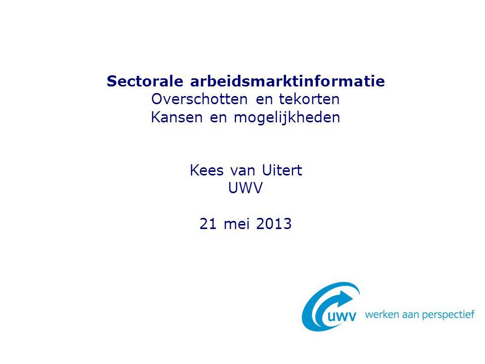 Sectorale arbeidsmarktinformatie Overschotten en tekorten Kansen en mogelijkheden Kees van Uitert UWV 21 mei 2013