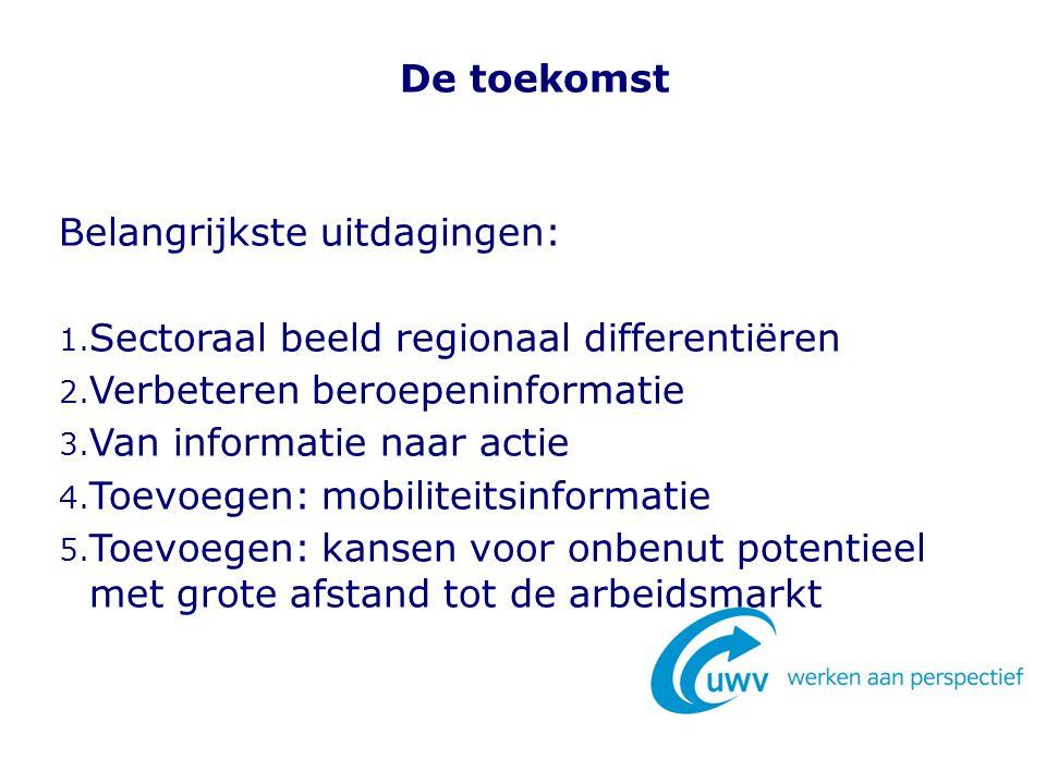 De toekomst Belangrijkste uitdagingen: 1. Sectoraal beeld regionaal differentiëren 2. Verbeteren beroepeninformatie 3. Van informatie naar actie 4. To