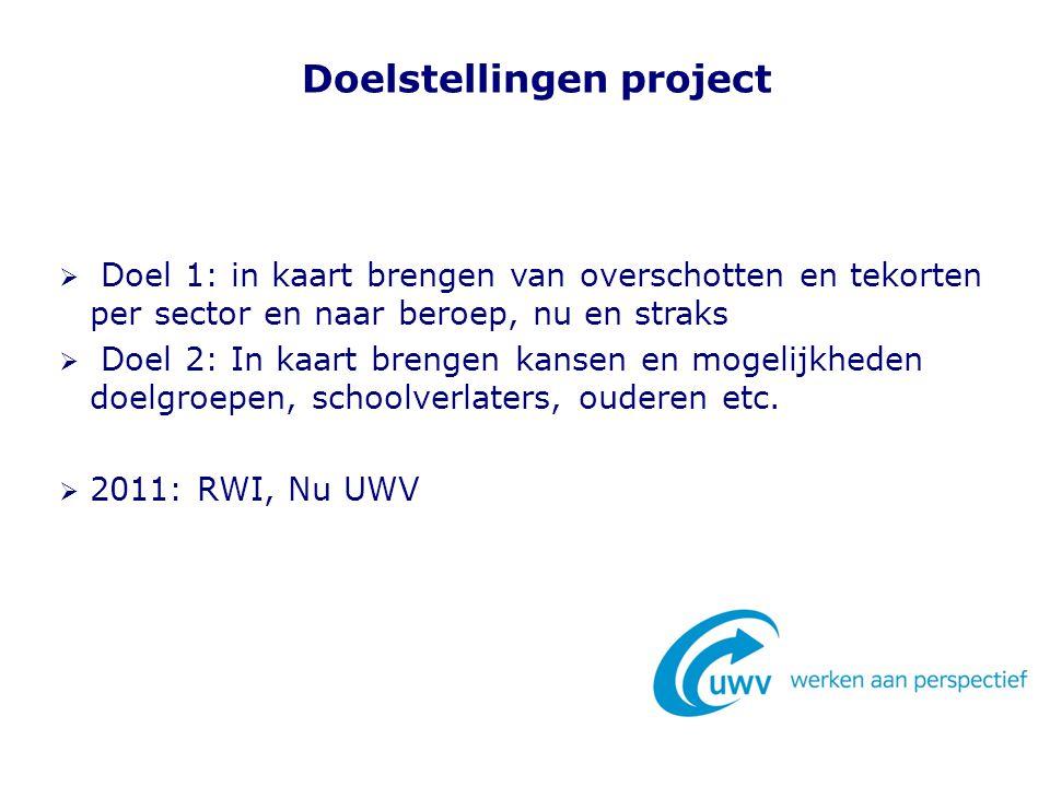 Doelstellingen project  Doel 1: in kaart brengen van overschotten en tekorten per sector en naar beroep, nu en straks  Doel 2: In kaart brengen kans
