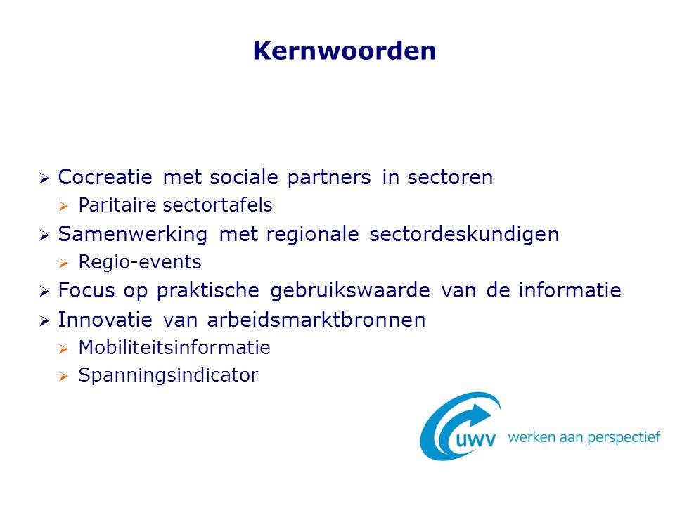 Kernwoorden  Cocreatie met sociale partners in sectoren  Paritaire sectortafels  Samenwerking met regionale sectordeskundigen  Regio-events  Focu