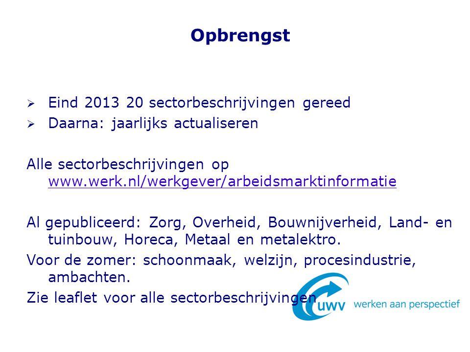 Opbrengst  Eind 2013 20 sectorbeschrijvingen gereed  Daarna: jaarlijks actualiseren Alle sectorbeschrijvingen op www.werk.nl/werkgever/arbeidsmarkti