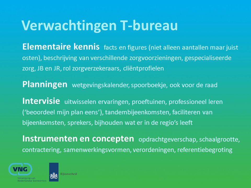 Verwachtingen T-bureau Elementaire kennis facts en figures (niet alleen aantallen maar juist osten), beschrijving van verschillende zorgvoorzieningen,