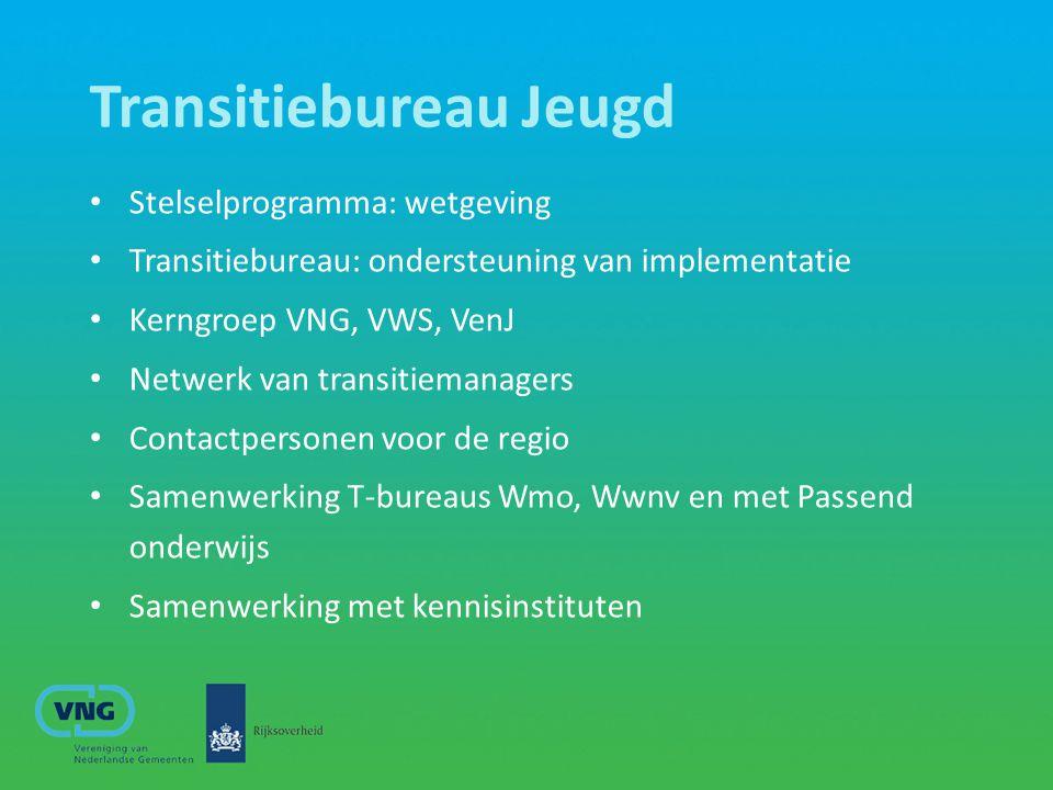 Transitiebureau Jeugd Stelselprogramma: wetgeving Transitiebureau: ondersteuning van implementatie Kerngroep VNG, VWS, VenJ Netwerk van transitiemanag